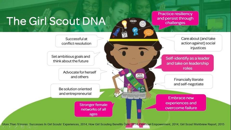 """scouts maturation through the evil in the The process of this growth is especially obvious in jem and scout's journey through out the book the first part of to """"kill a mockingbird"""", while experience is there, innocence is the primary theme."""